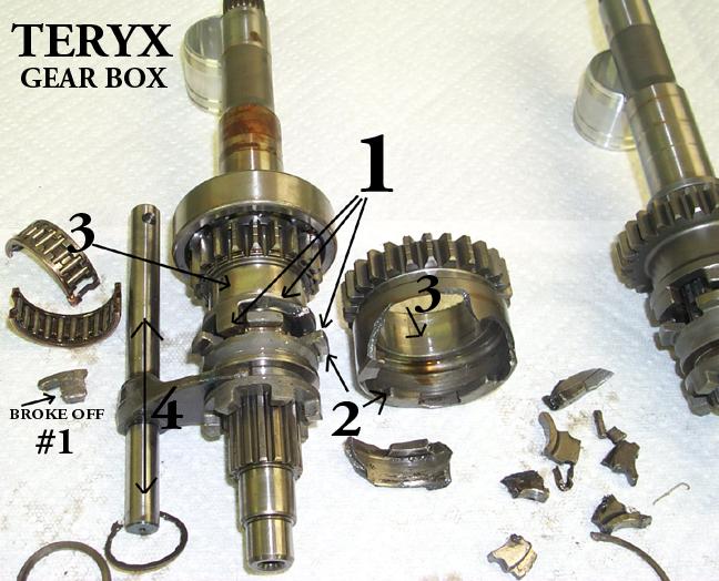 Jumping out of gear issue fix???? - Kawasaki Teryx Forums: Kawasaki