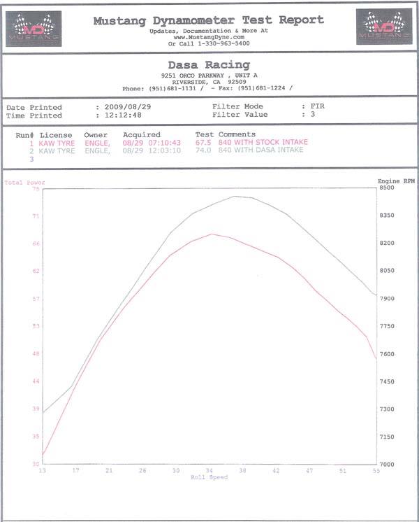 2009 TERYX intake dyno sheet-teryx-intake-dyno-sheets.jpg